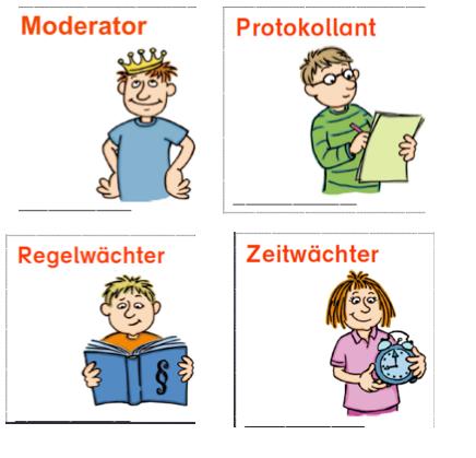 Rollen Klassenrat